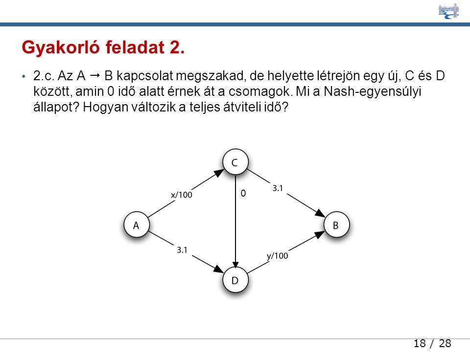 18 / 28 2.c. Az A  B kapcsolat megszakad, de helyette létrejön egy új, C és D között, amin 0 idő alatt érnek át a csomagok. Mi a Nash-egyensúlyi álla