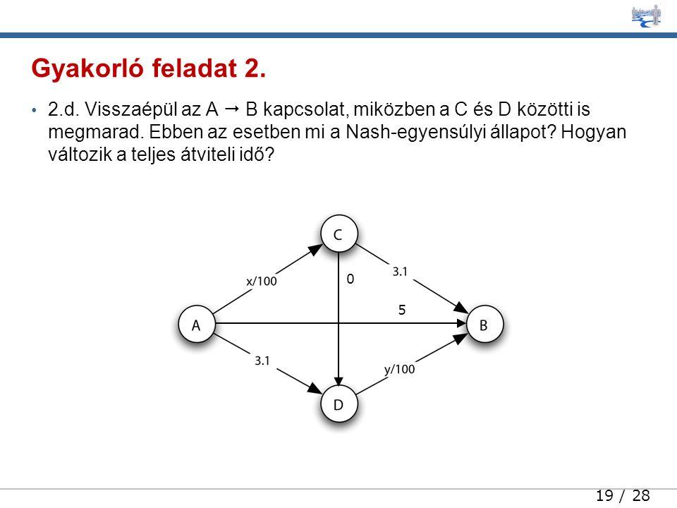 19 / 28 2.d. Visszaépül az A  B kapcsolat, miközben a C és D közötti is megmarad. Ebben az esetben mi a Nash-egyensúlyi állapot? Hogyan változik a te