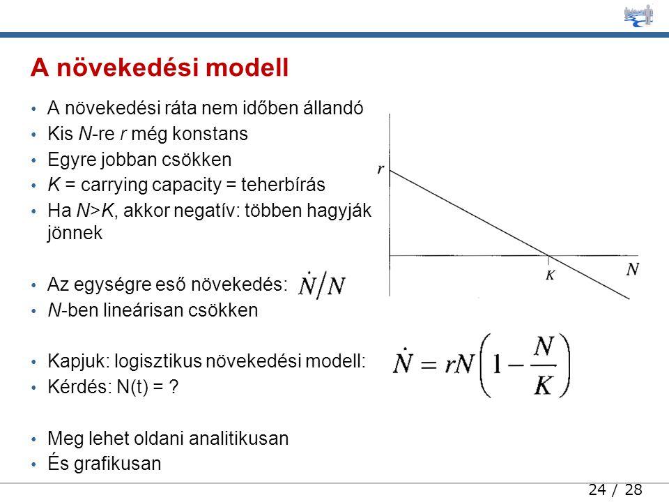 24 / 28 A növekedési ráta nem időben állandó Kis N-re r még konstans Egyre jobban csökken K = carrying capacity = teherbírás Ha N>K, akkor negatív: többen hagyják el a hálózatot, mint ahányan jönnek Az egységre eső növekedés: N-ben lineárisan csökken Kapjuk: logisztikus növekedési modell: Kérdés: N(t) = .