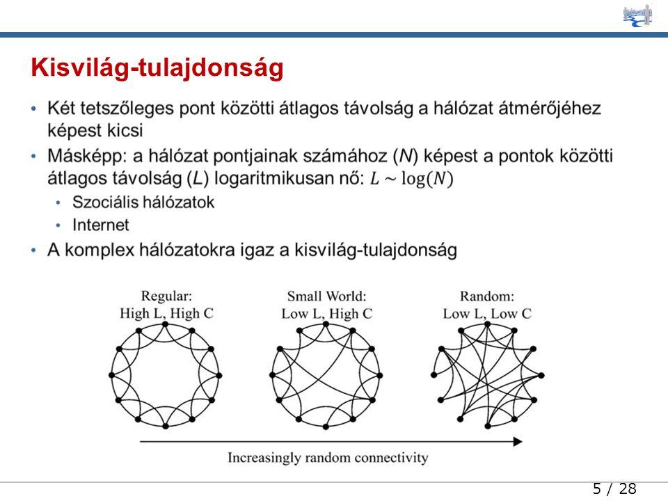 6 / 28 A fokszámeloszlás hatványfüggvényt követ Skálafüggetlenség Kialakulásához vezet Növekedés Preferenciális kapcsolódás https://www.youtube.com/watch?v=SXaOsz_T5uQ