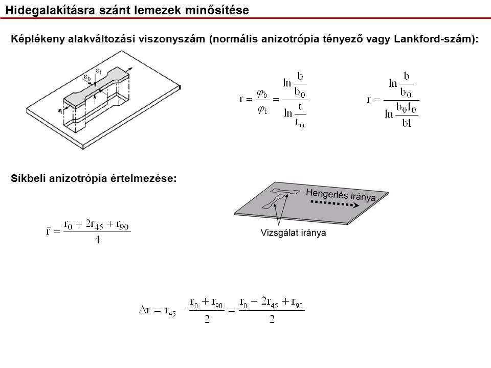 Hidegalakításra szánt lemezek minősítése Síkbeli anizotrópia értelmezése: Képlékeny alakváltozási viszonyszám (normális anizotrópia tényező vagy Lankf