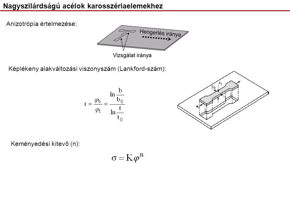Anizotrópia értelmezése: Képlékeny alakváltozási viszonyszám (Lankford-szám): Keményedési kitevő (n):