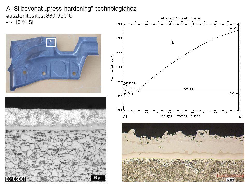 """x Al-Si bevonat """"press hardening technológiához ausztenitesítés: 880-950°C - ~ 10 % Si"""