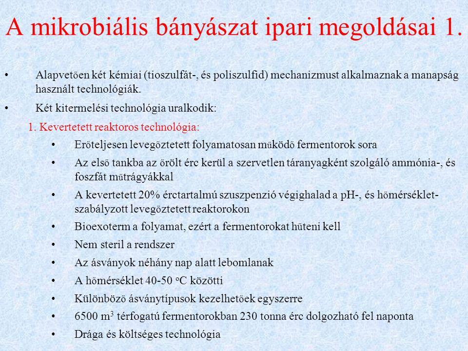 A mikrobiális bányászat ipari megoldásai 1.