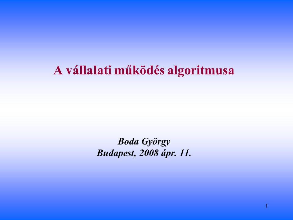 1 Boda György Budapest, 2008 ápr. 11. A vállalati működés algoritmusa