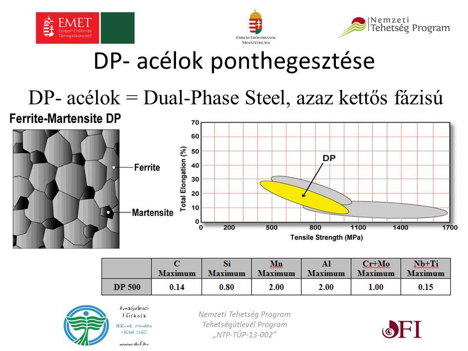 """DP- acélok ponthegesztése DP- acélok = Dual-Phase Steel, azaz kettős fázisú Nemzeti Tehetség Program Tehetségútlevél Program """"NTP-TÚP-13-002"""