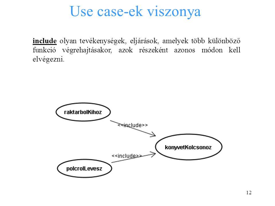 12 Use case-ek viszonya include olyan tevékenységek, eljárások, amelyek több különböző funkció végrehajtásakor, azok részeként azonos módon kell elvégezni.
