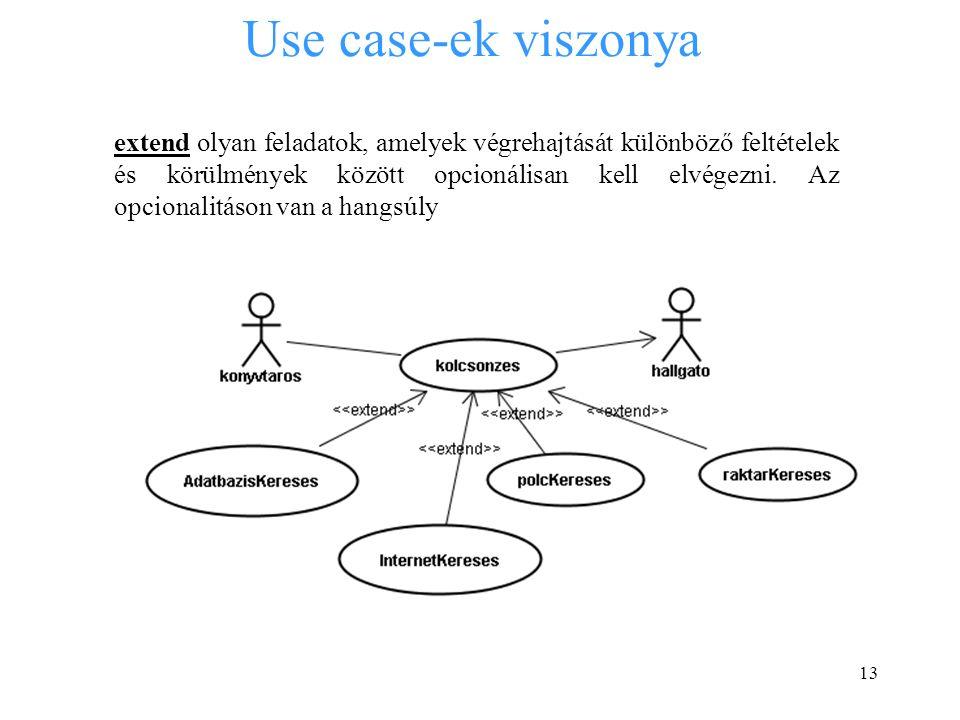 13 Use case-ek viszonya extend olyan feladatok, amelyek végrehajtását különböző feltételek és körülmények között opcionálisan kell elvégezni.