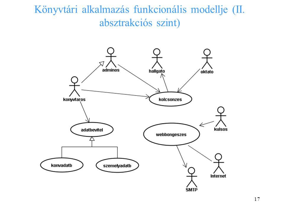 17 Könyvtári alkalmazás funkcionális modellje (II. absztrakciós szint)