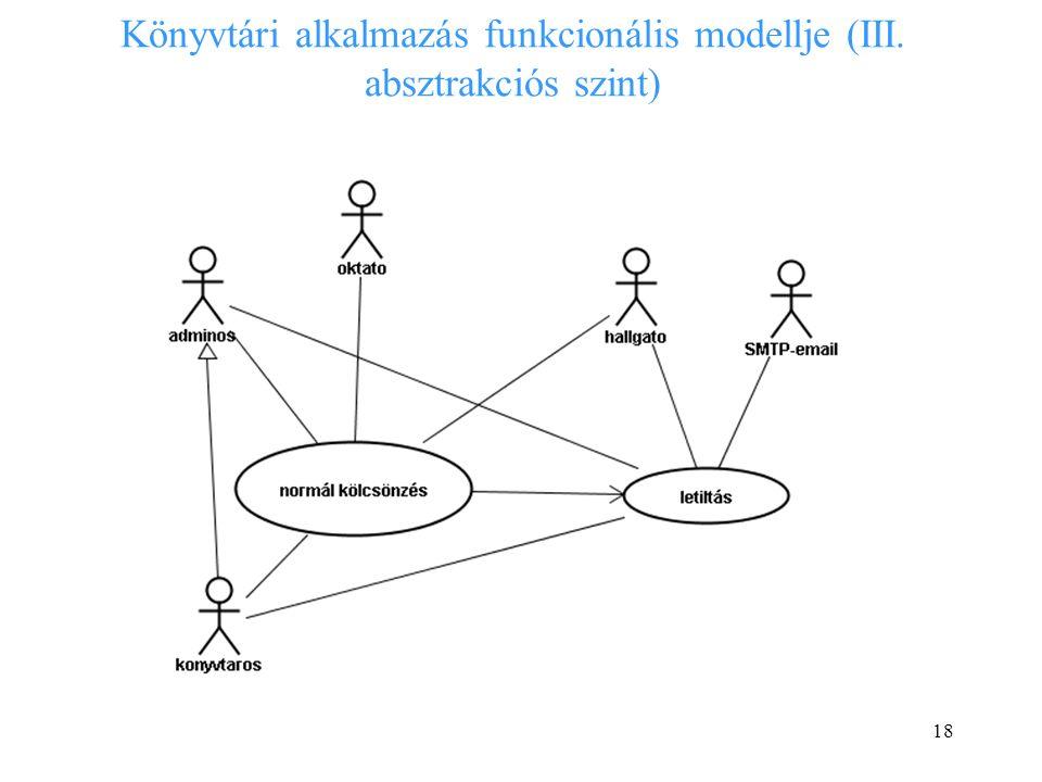 18 Könyvtári alkalmazás funkcionális modellje (III. absztrakciós szint)
