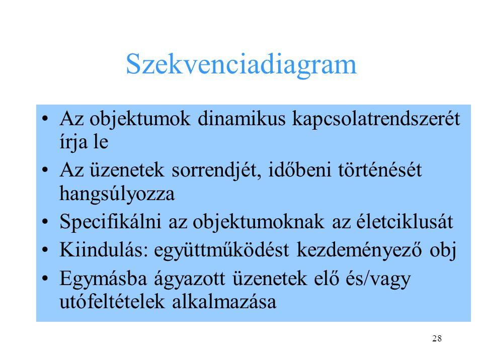 28 Szekvenciadiagram Az objektumok dinamikus kapcsolatrendszerét írja le Az üzenetek sorrendjét, időbeni történését hangsúlyozza Specifikálni az objektumoknak az életciklusát Kiindulás: együttműködést kezdeményező obj Egymásba ágyazott üzenetek elő és/vagy utófeltételek alkalmazása