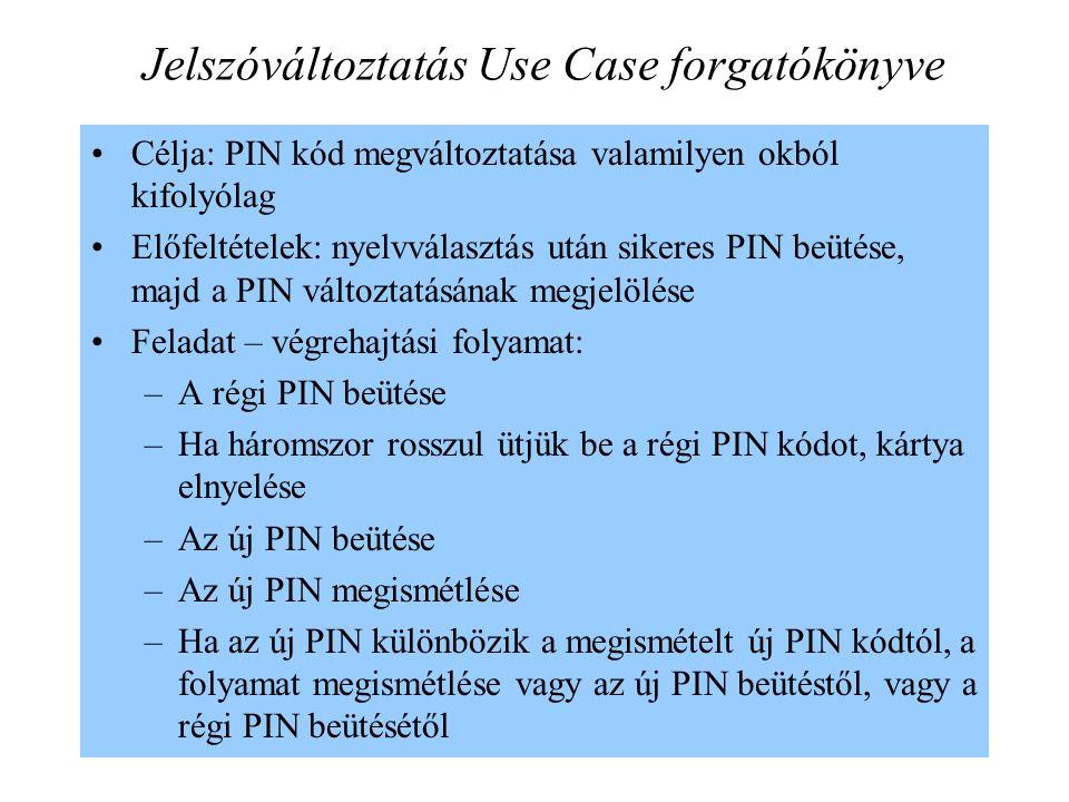 8 Jelszóváltoztatás Use Case forgatókönyve Célja: PIN kód megváltoztatása valamilyen okból kifolyólag Előfeltételek: nyelvválasztás után sikeres PIN beütése, majd a PIN változtatásának megjelölése Feladat – végrehajtási folyamat: –A régi PIN beütése –Ha háromszor rosszul ütjük be a régi PIN kódot, kártya elnyelése –Az új PIN beütése –Az új PIN megismétlése –Ha az új PIN különbözik a megismételt új PIN kódtól, a folyamat megismétlése vagy az új PIN beütéstől, vagy a régi PIN beütésétől