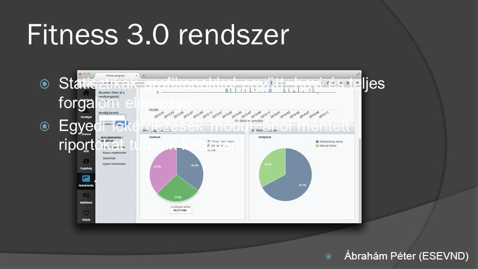Fitness 3.0 rendszer  Ábrahám Péter (ESEVND)  Statisztikák grafikonokkal együtt, havi és teljes forgalom elemzése  Egyedi lekérdezések modul, ahol mentett riportokat tudunk készíteni