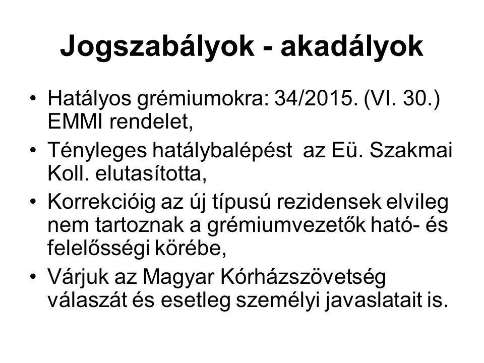 Jogszabályok - akadályok Hatályos grémiumokra: 34/2015.