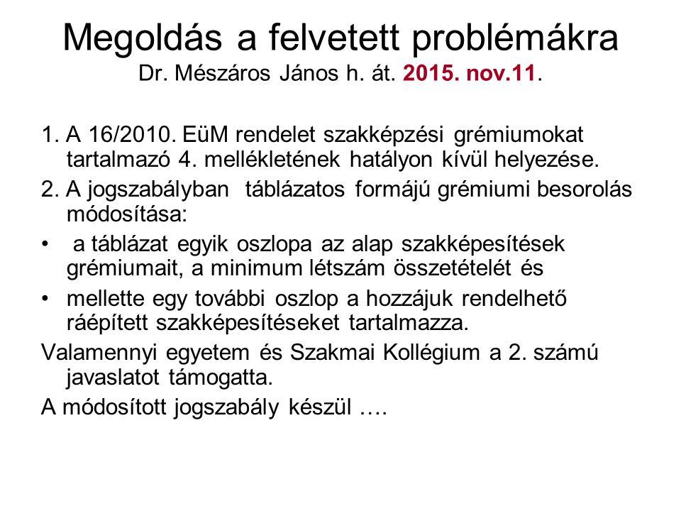 Megoldás a felvetett problémákra Dr. Mészáros János h.