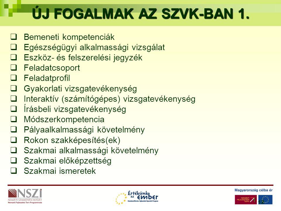 12 ÚJ FOGALMAK AZ SZVK-BAN 1.