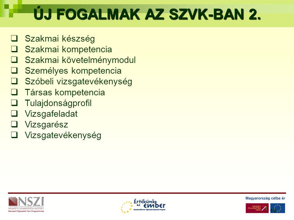 13 ÚJ FOGALMAK AZ SZVK-BAN 2.