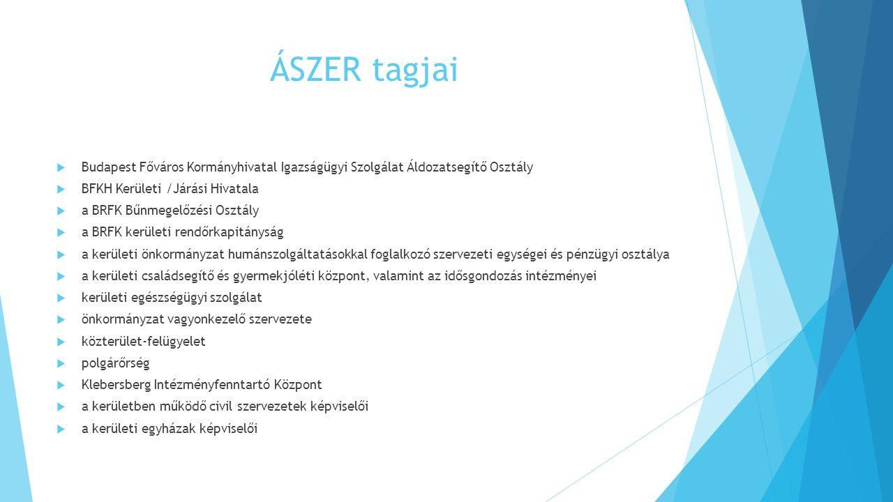 ÁSZER tagjai  Budapest Főváros Kormányhivatal Igazságügyi Szolgálat Áldozatsegítő Osztály  BFKH Kerületi /Járási Hivatala  a BRFK Bűnmegelőzési Osz