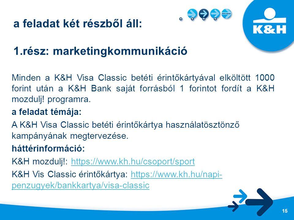 a feladat két részből áll: 1.rész: marketingkommunikáció Minden a K&H Visa Classic betéti érintőkártyával elköltött 1000 forint után a K&H Bank saját forrásból 1 forintot fordít a K&H mozdulj.