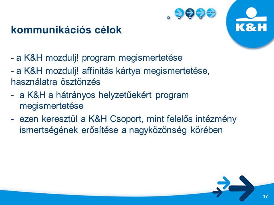 kommunikációs célok - a K&H mozdulj.program megismertetése - a K&H mozdulj.