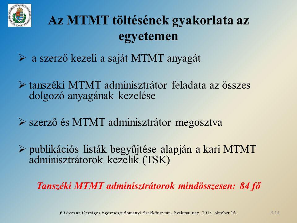 Az MTMT töltésének gyakorlata az egyetemen  a szerző kezeli a saját MTMT anyagát  tanszéki MTMT adminisztrátor feladata az összes dolgozó anyagának kezelése  szerző és MTMT adminisztrátor megosztva  publikációs listák begyűjtése alapján a kari MTMT adminisztrátorok kezelik (TSK) Tanszéki MTMT adminisztrátorok mindösszesen: 84 fő 60 éves az Országos Egészségtudományi Szakkönyvtár - Szakmai nap, 2013.
