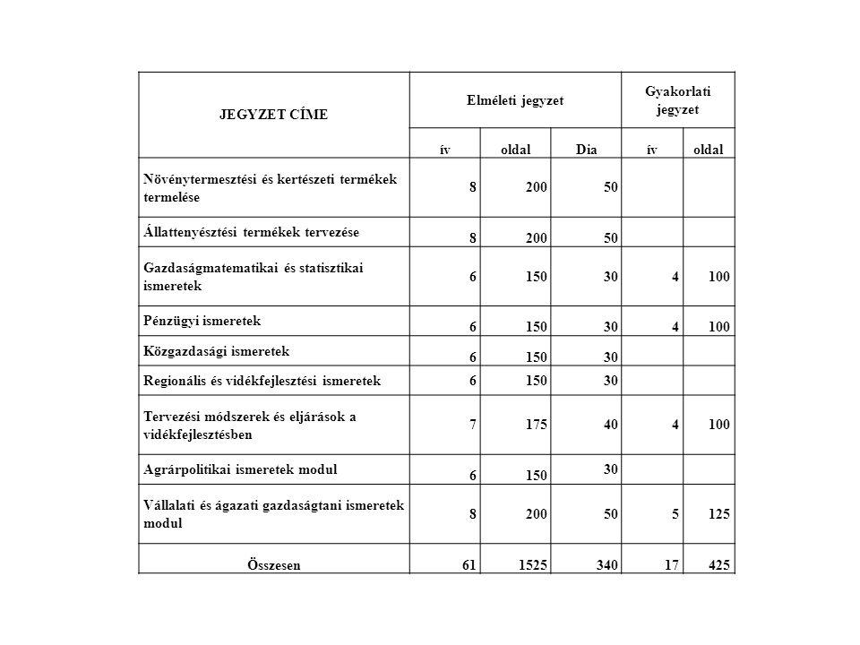 JEGYZET CÍME Elméleti jegyzet Gyakorlati jegyzet ívoldalDiaívoldal Növénytermesztési és kertészeti termékek termelése 820050 Állattenyésztési termékek