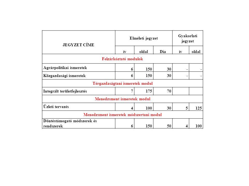 JEGYZET CÍME Elméleti jegyzet Gyakorlati jegyzet ívoldalDiaívoldal Felzárkóztató modulok Agrárpolitikai ismeretek 615030-- Közgazdasági ismeretek61503