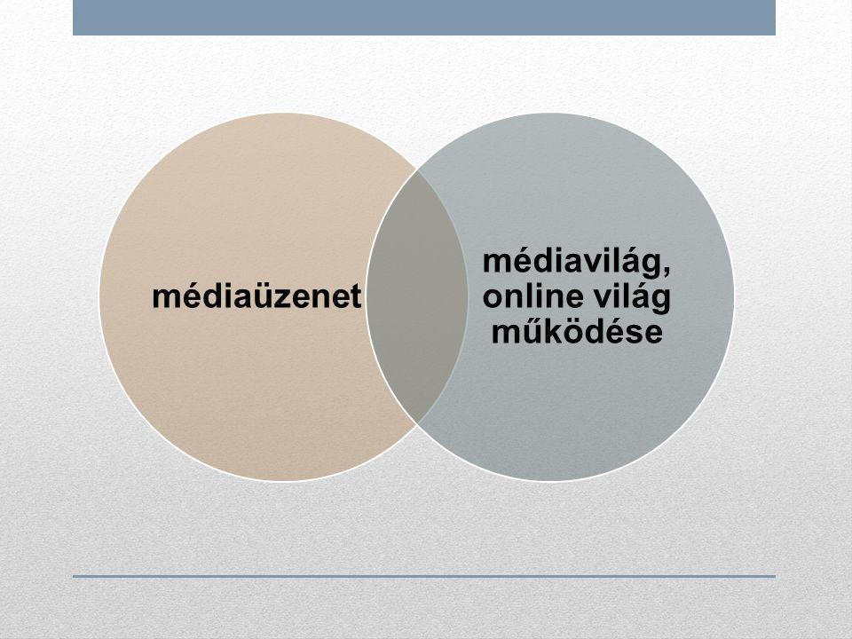 médiaüzenet médiavilág, online világ működése