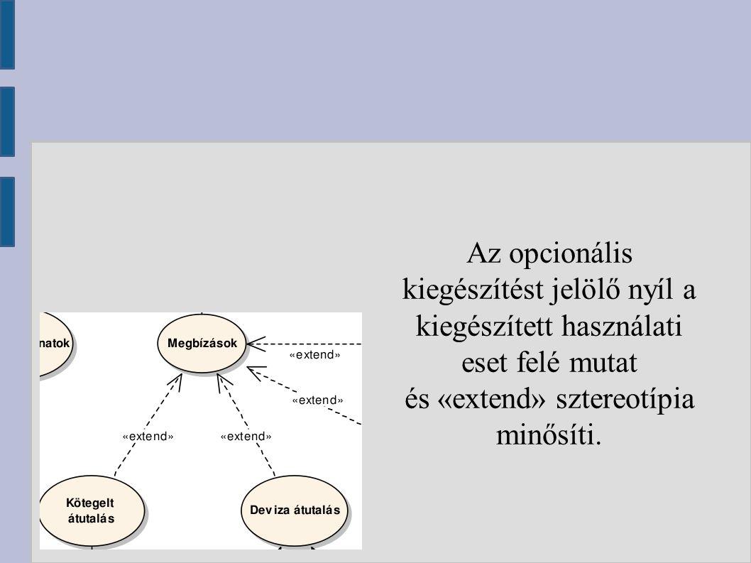 Az opcionális kiegészítést jelölő nyíl a kiegészített használati eset felé mutat és «extend» sztereotípia minősíti.