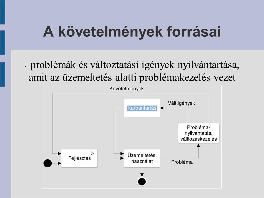 A követelmények forrásai problémák és változtatási igények nyilvántartása, amit az üzemeltetés alatti problémakezelés vezet