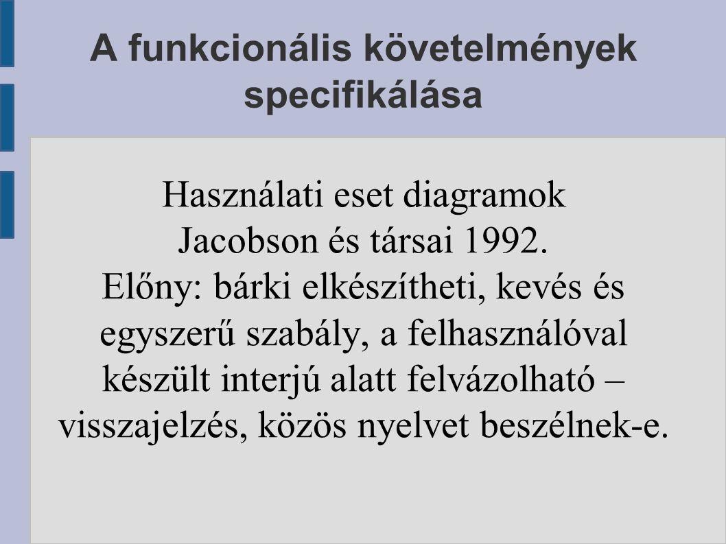 A funkcionális követelmények specifikálása Használati eset diagramok Jacobson és társai 1992.