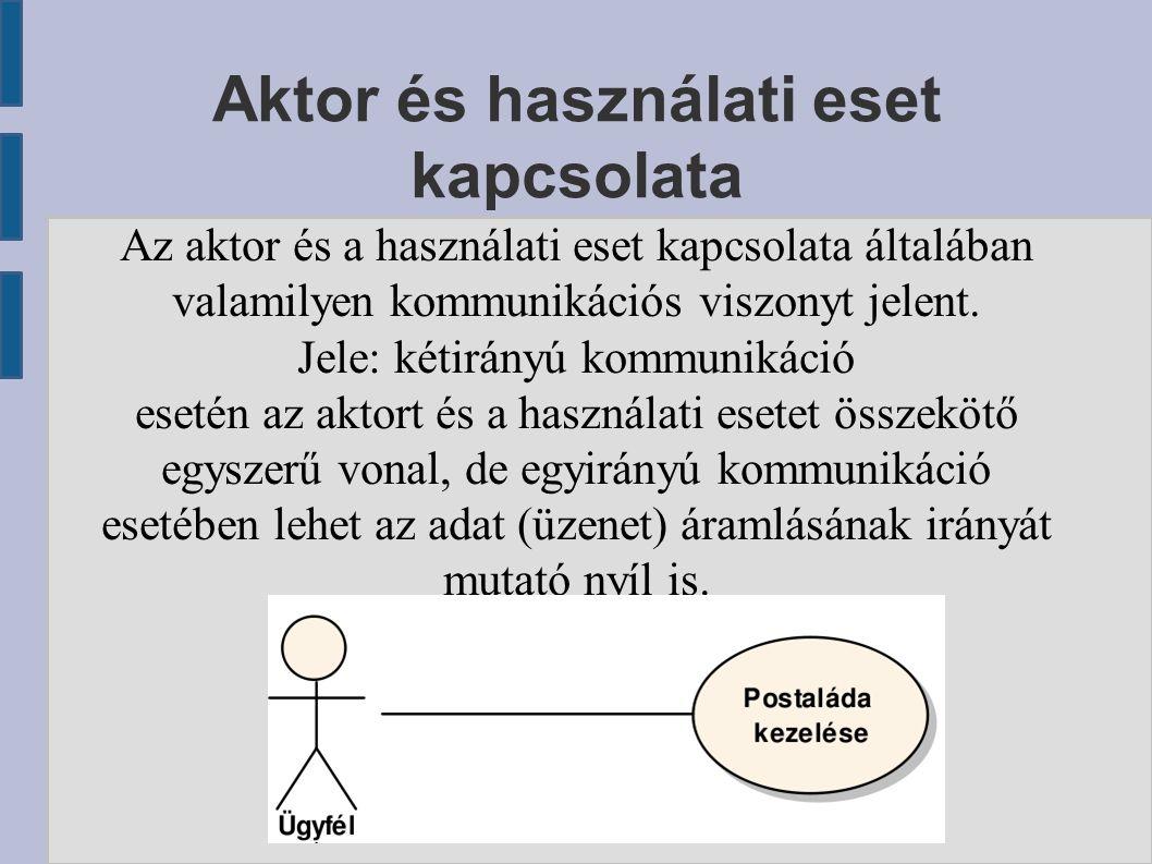 Aktor és használati eset kapcsolata Az aktor és a használati eset kapcsolata általában valamilyen kommunikációs viszonyt jelent.