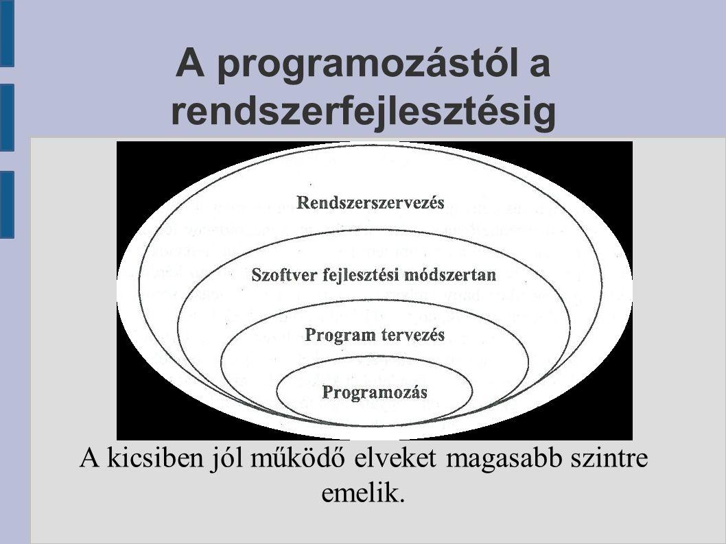 Strukturált szemlélet: jól kidolgozott mind programozásra, mind a programtervezésre (Jackson- módszer, Wairner módszer), mind rendszertervezésre (SSADM).