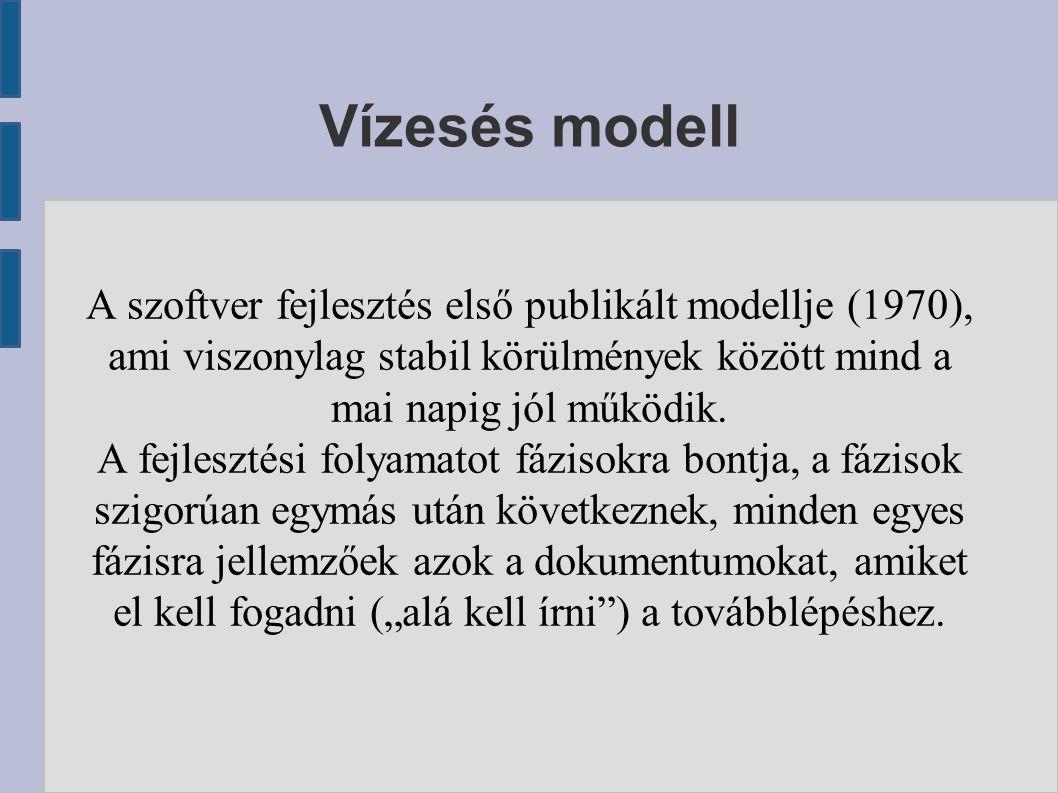Vízesés modell A szoftver fejlesztés első publikált modellje (1970), ami viszonylag stabil körülmények között mind a mai napig jól működik. A fejleszt