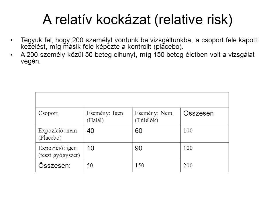 A relatív kockázat (relative risk) Tegyük fel, hogy 200 személyt vontunk be vizsgáltunkba, a csoport fele kapott kezelést, míg másik fele képezte a kontrollt (placebo).