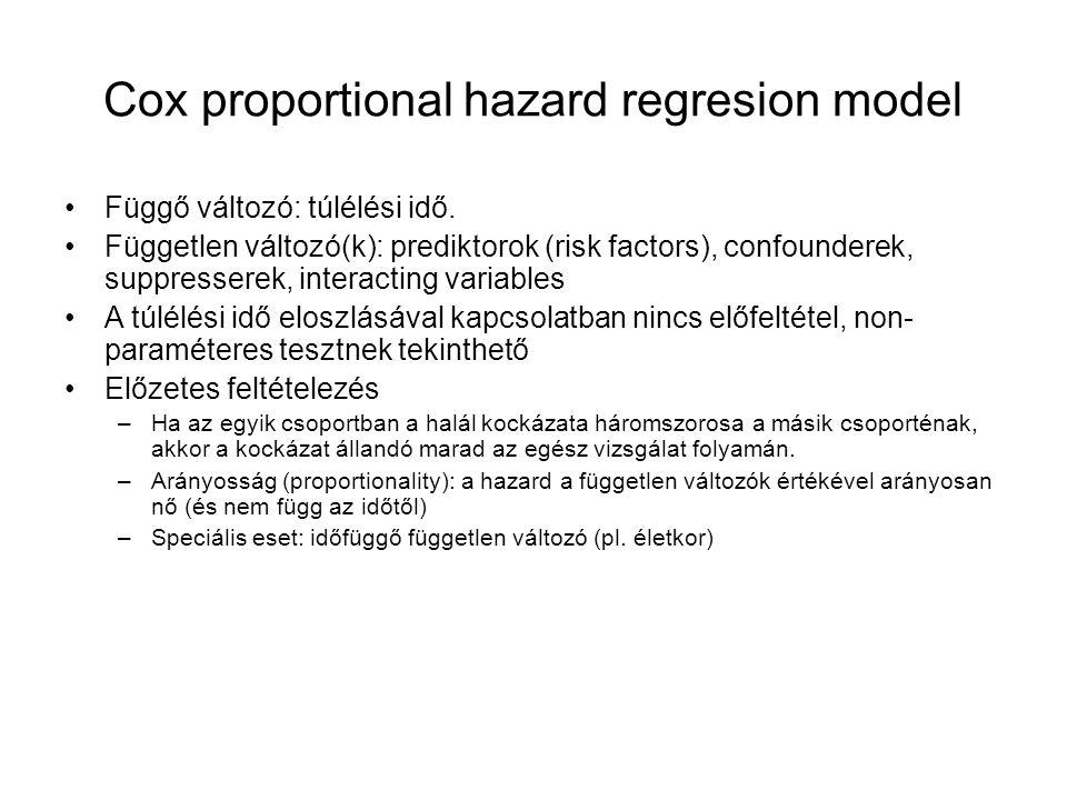 Cox proportional hazard regresion model Függő változó: túlélési idő.