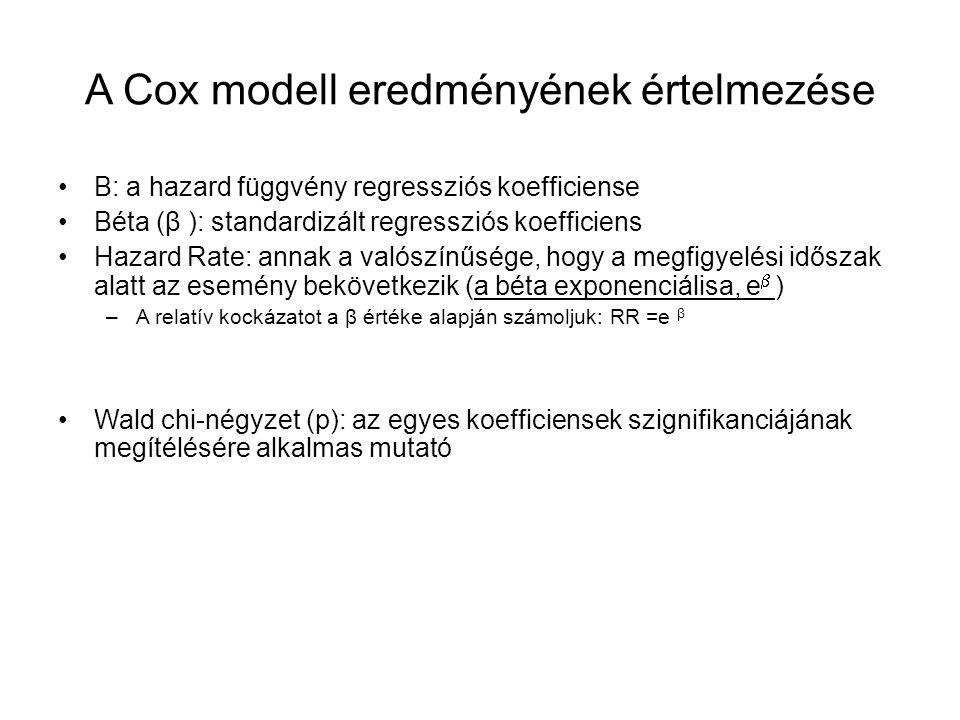 A Cox modell eredményének értelmezése B: a hazard függvény regressziós koefficiense Béta (β ): standardizált regressziós koefficiens Hazard Rate: annak a valószínűsége, hogy a megfigyelési időszak alatt az esemény bekövetkezik (a béta exponenciálisa, e  ) –A relatív kockázatot a β értéke alapján számoljuk: RR =e β Wald chi-négyzet (p): az egyes koefficiensek szignifikanciájának megítélésére alkalmas mutató