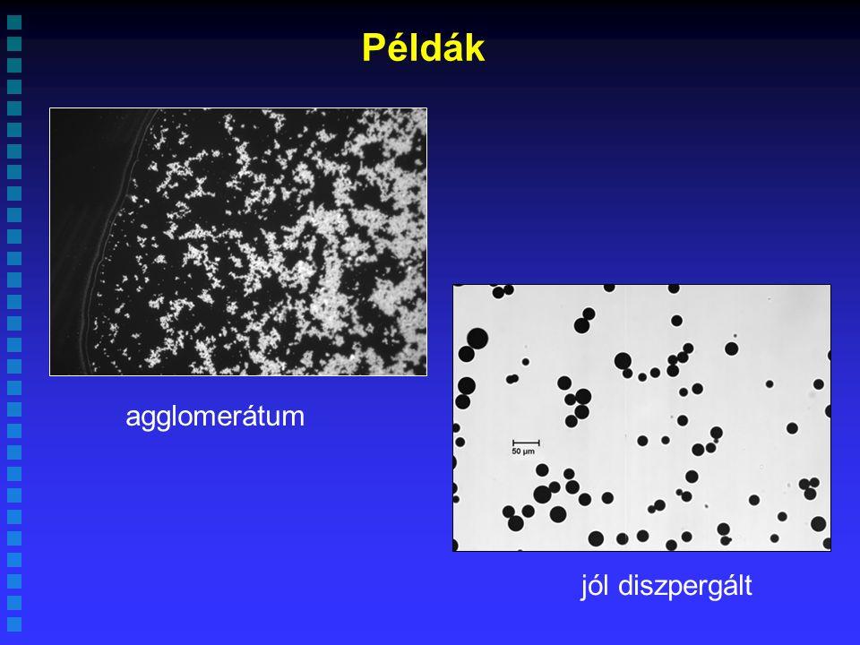 Példák agglomerátum jól diszpergált