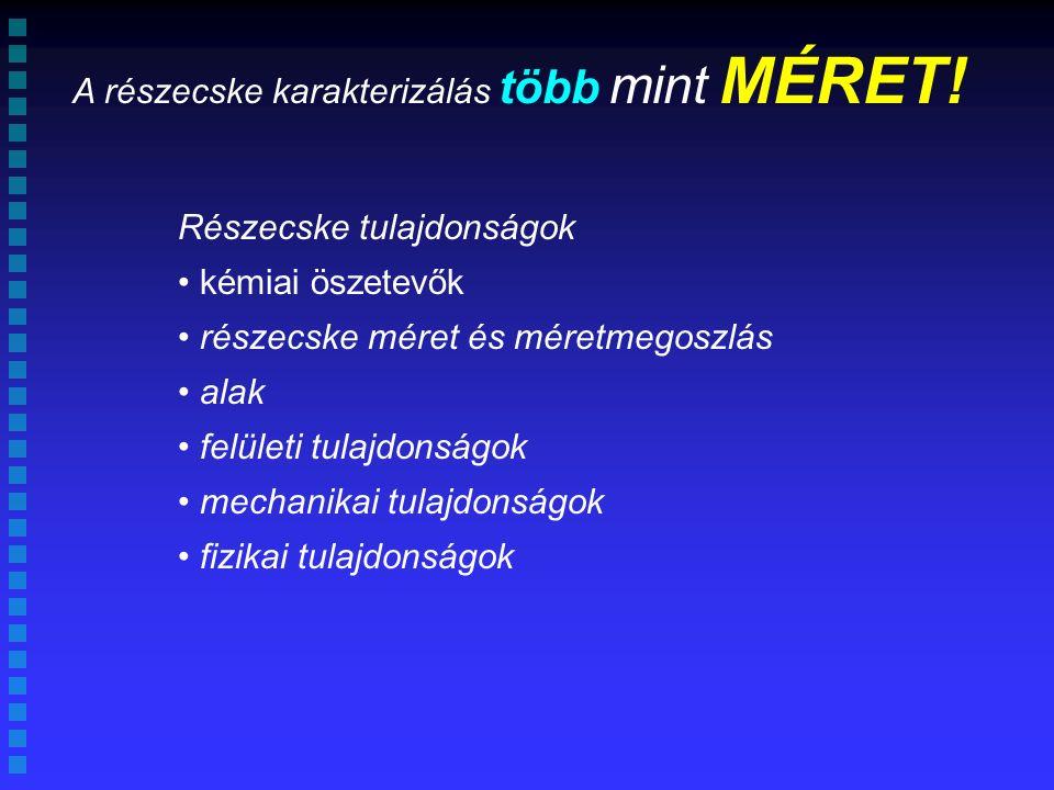 A részecske karakterizálás több mint MÉRET.
