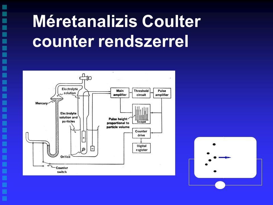 Méretanalizis Coulter counter rendszerrel