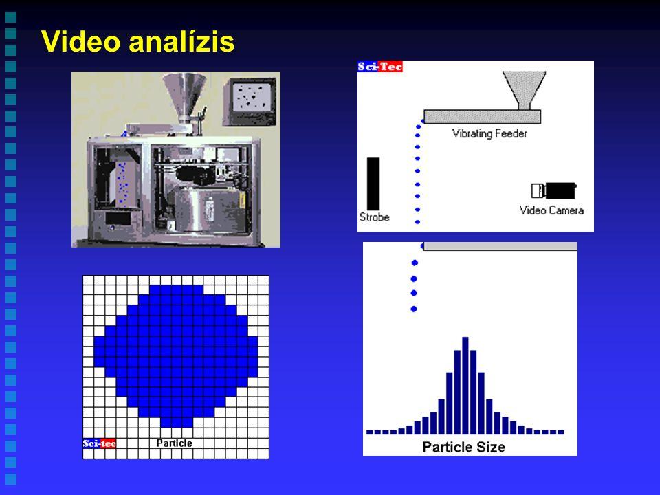 Video analízis