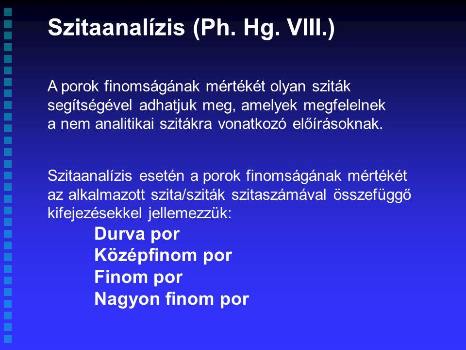 Szitaanalízis (Ph. Hg.