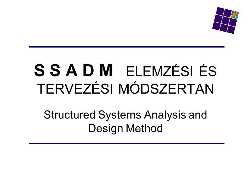 S S A D M ELEMZÉSI ÉS TERVEZÉSI MÓDSZERTAN Structured Systems Analysis and Design Method
