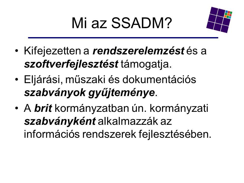 Mi az SSADM? Kifejezetten a rendszerelemzést és a szoftverfejlesztést támogatja. Eljárási, műszaki és dokumentációs szabványok gyűjteménye. A brit kor