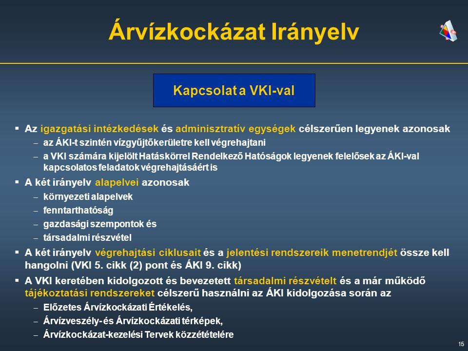 15 Kapcsolat a VKI-val  Az igazgatási intézkedések és adminisztratív egységek célszerűen legyenek azonosak – az ÁKI-t szintén vízgyűjtőkerületre kell végrehajtani – a VKI számára kijelölt Hatáskörrel Rendelkező Hatóságok legyenek felelősek az ÁKI-val kapcsolatos feladatok végrehajtásáért is  A két irányelv alapelvei azonosak – környezeti alapelvek – fenntarthatóság – gazdasági szempontok és – társadalmi részvétel  A két irányelv végrehajtási ciklusait és a jelentési rendszereik menetrendjét össze kell hangolni (VKI 5.
