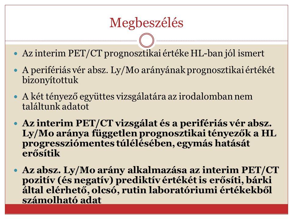 Megbeszélés Az interim PET/CT prognosztikai értéke HL-ban jól ismert A perifériás vér absz. Ly/Mo arányának prognosztikai értékét bizonyítottuk A két