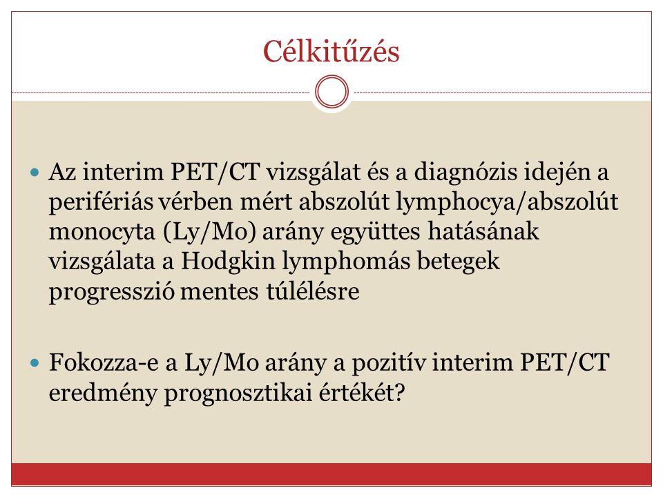 Célkitűzés Az interim PET/CT vizsgálat és a diagnózis idején a perifériás vérben mért abszolút lymphocya/abszolút monocyta (Ly/Mo) arány együttes hatá
