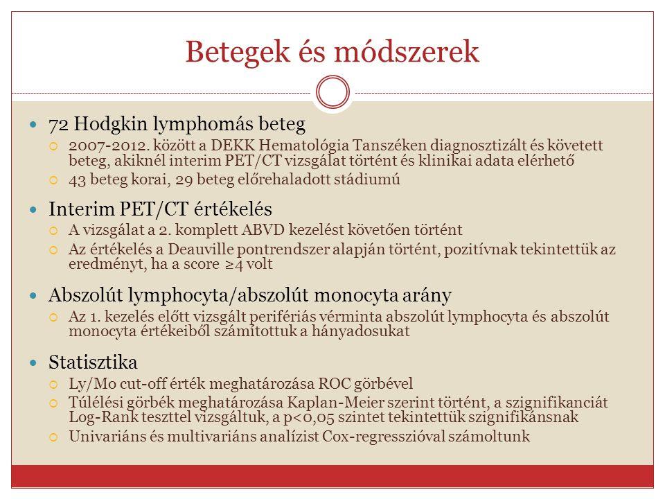 Betegek és módszerek 72 Hodgkin lymphomás beteg  2007-2012. között a DEKK Hematológia Tanszéken diagnosztizált és követett beteg, akiknél interim PET
