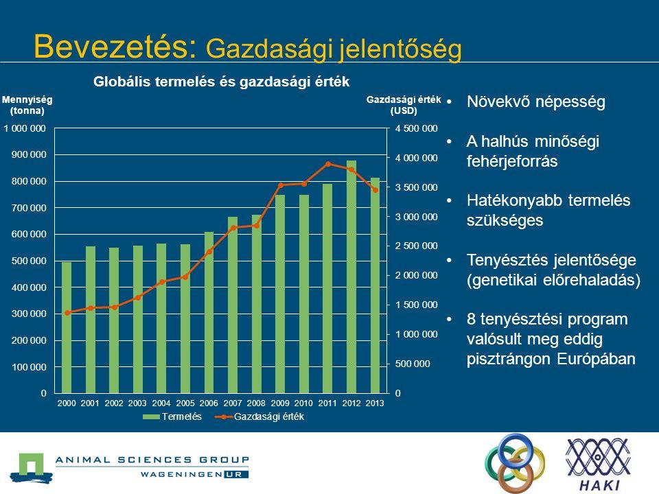 Bevezetés: Gazdasági jelentőség Növekvő népesség A halhús minőségi fehérjeforrás Hatékonyabb termelés szükséges Tenyésztés jelentősége (genetikai előrehaladás) 8 tenyésztési program valósult meg eddig pisztrángon Európában (FAO, 2009)