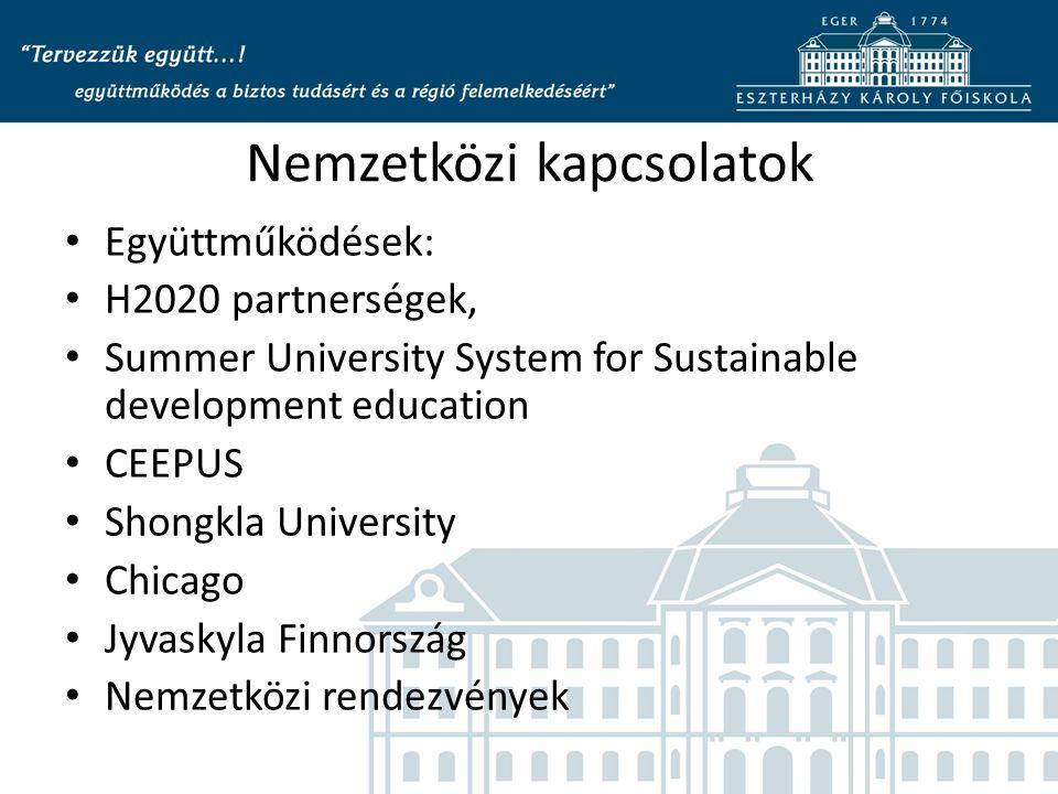 Nemzetközi kapcsolatok Együttműködések: H2020 partnerségek, Summer University System for Sustainable development education CEEPUS Shongkla University Chicago Jyvaskyla Finnország Nemzetközi rendezvények